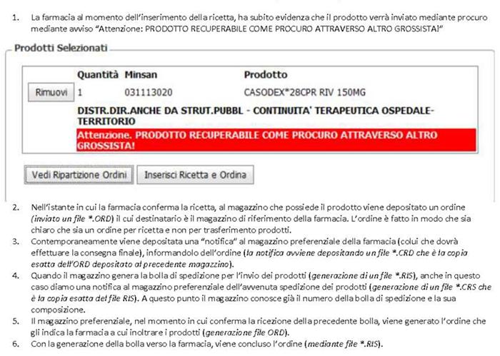 Distribuzione Farmaci Cerco Lavoro.D P C Distribuzione Per Conto Rinnovo Accordo